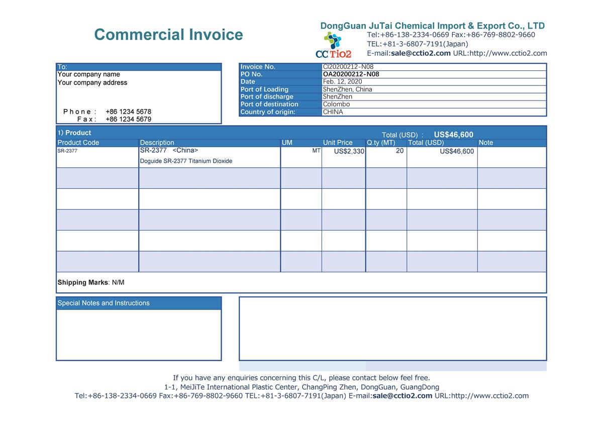 CCTiO2 Commercial Sample